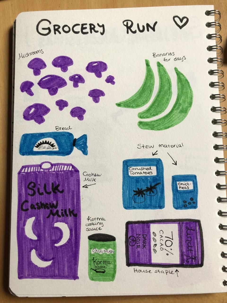 28 Day Self-Care Challenge Workshop - image 10 - student project