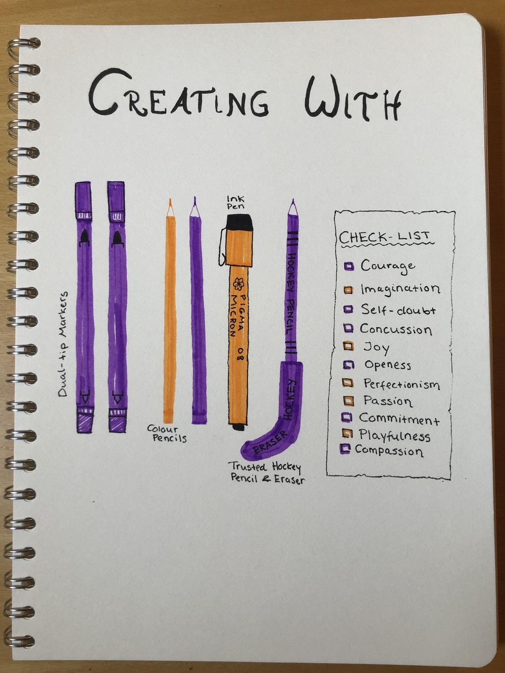 28 Day Self-Care Challenge Workshop - image 3 - student project
