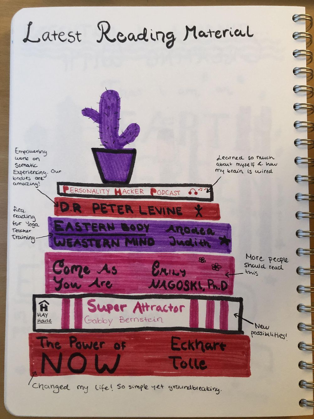 28 Day Self-Care Challenge Workshop - image 4 - student project