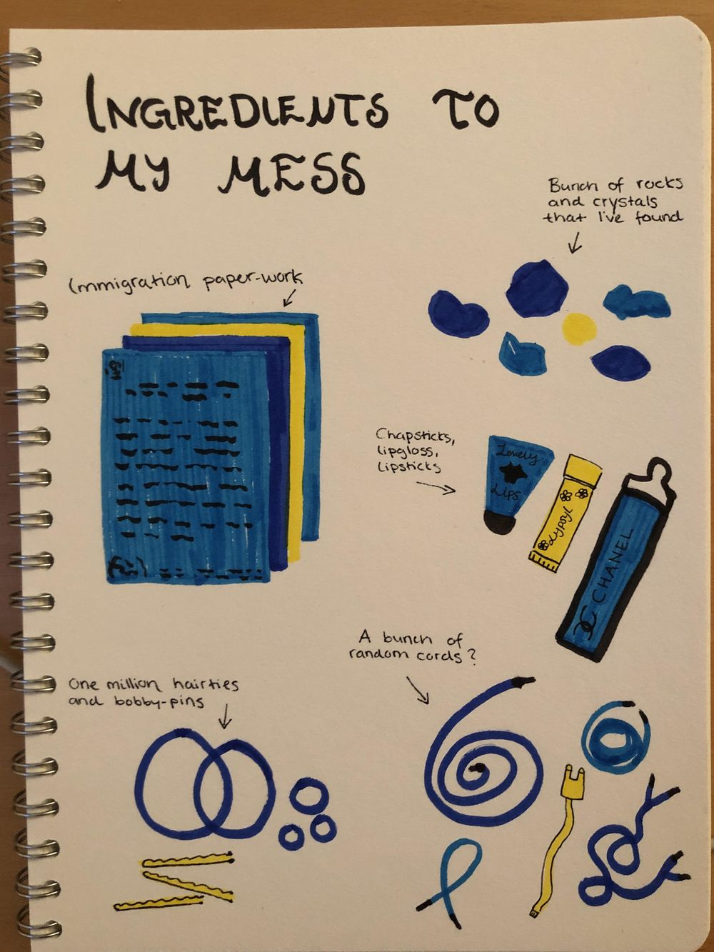 28 Day Self-Care Challenge Workshop - image 5 - student project