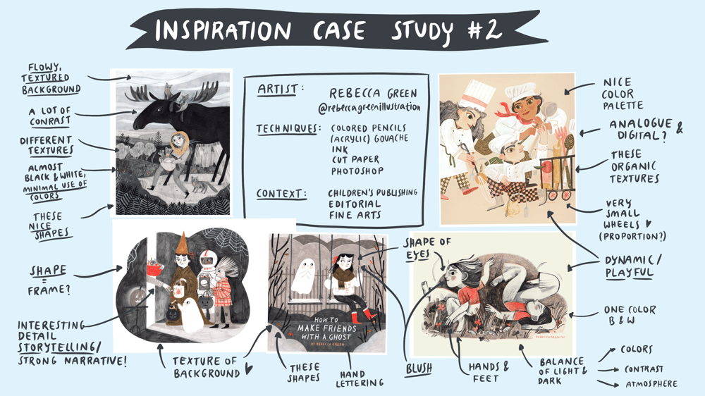 Inspiration Case Studies | Self Inventory – An Essay | tbc - image 2 - student project