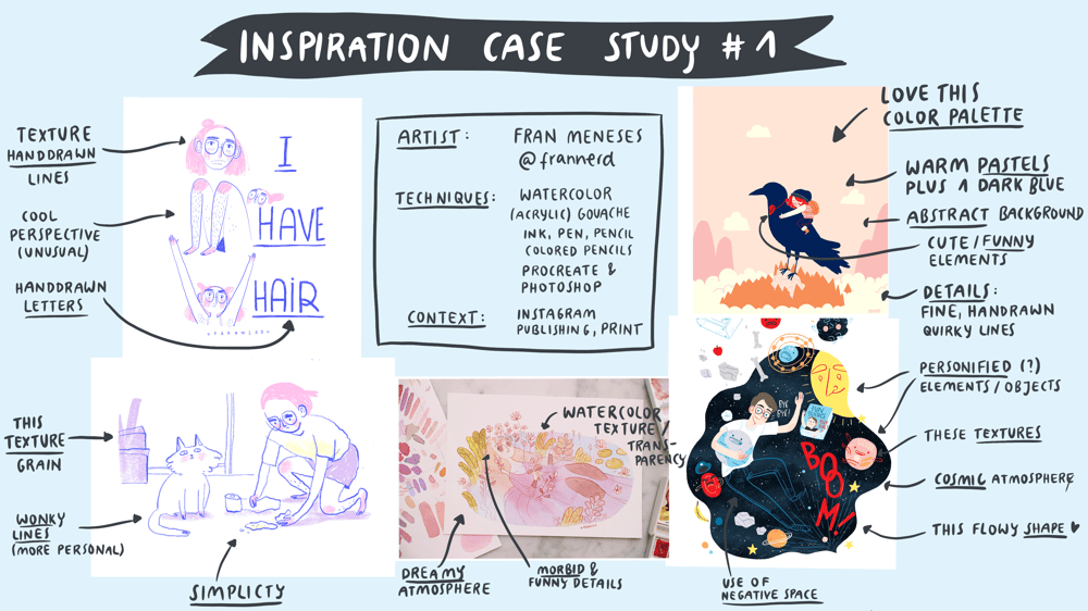Inspiration Case Studies | Self Inventory – An Essay | tbc - image 1 - student project