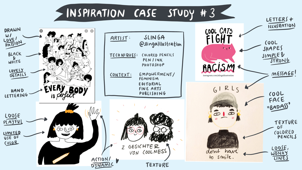 Inspiration Case Studies | Self Inventory – An Essay | tbc - image 3 - student project