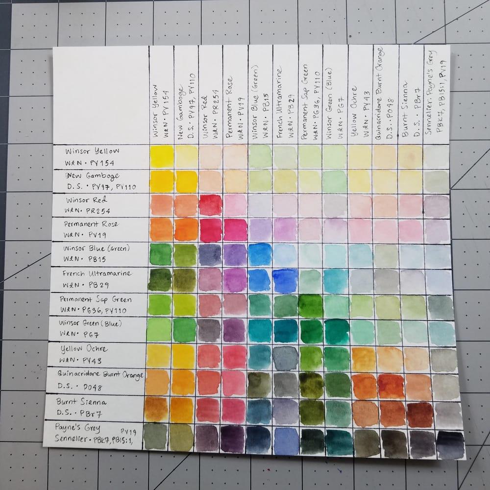 Custom Travel Palette - image 1 - student project