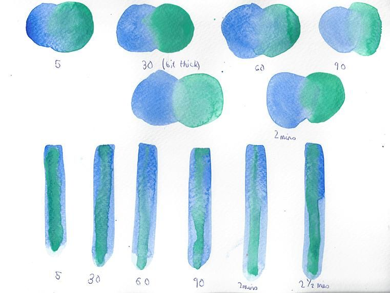 watercolour experiments - image 6 - student project