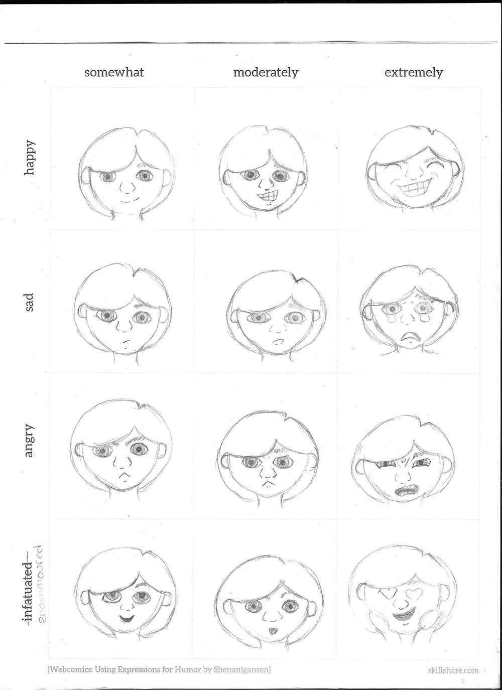 Comic Expressions - image 1 - student project