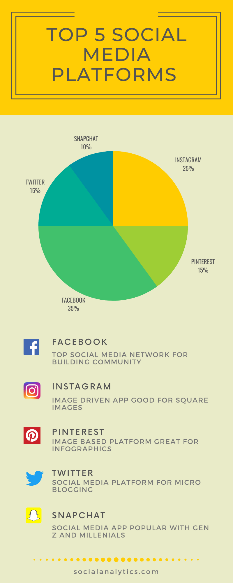 Infographic (fictional info)- 2020 version of Canva - image 1 - student project