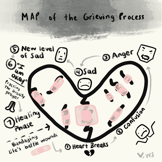 Map of Grieving - image 1 - student project