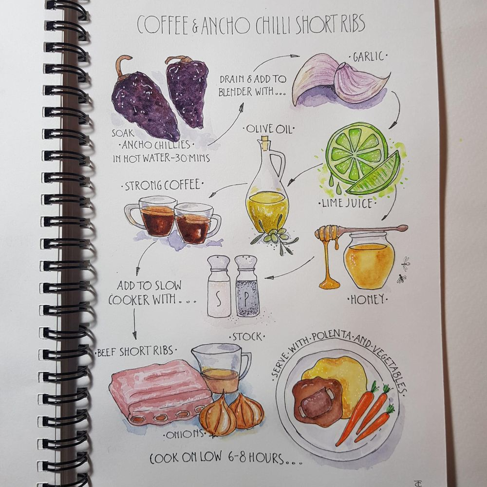 My day and a recipe - image 2 - student project
