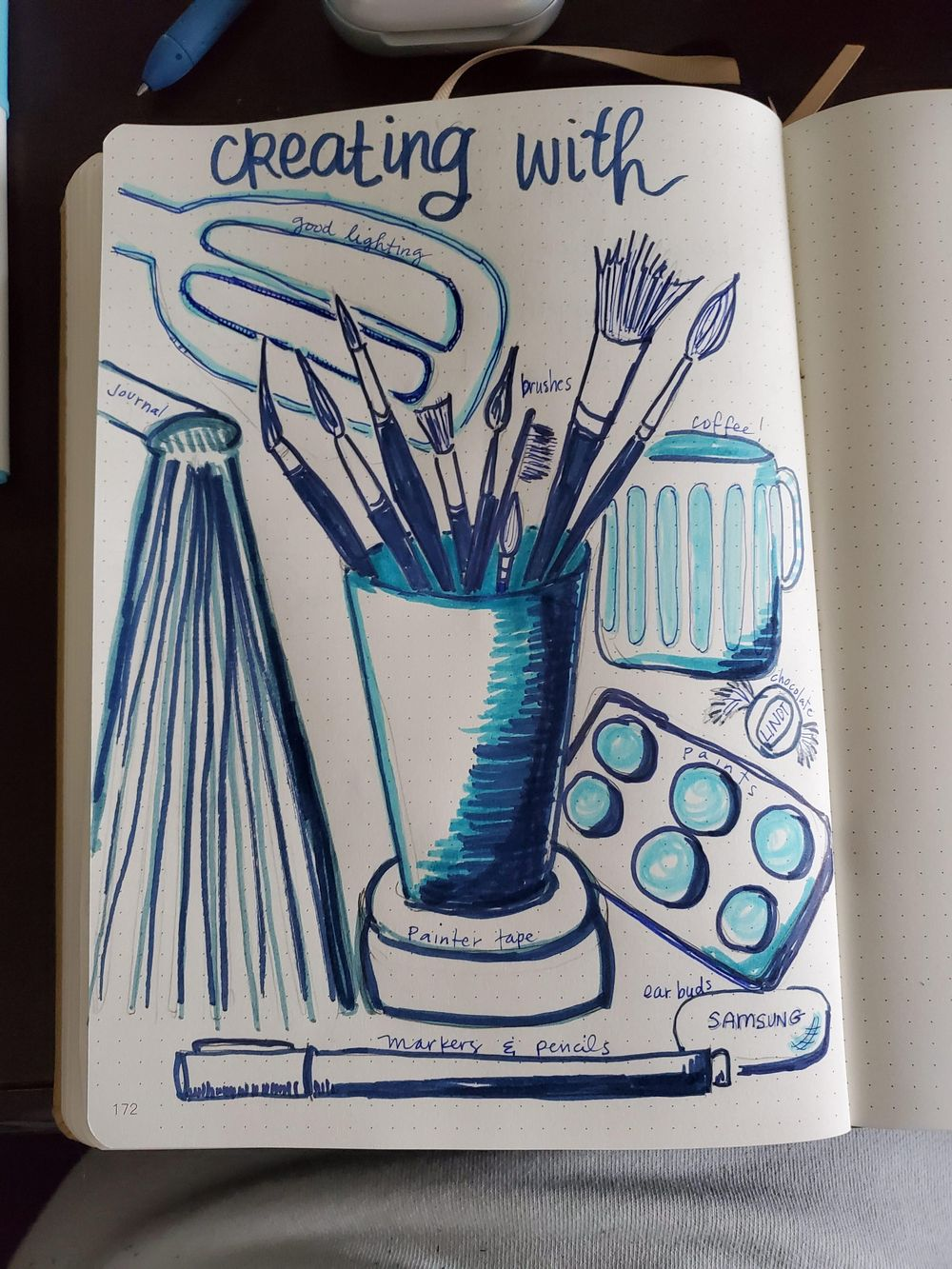 Illustrated Journaling : 14 Days of Prompts- Day 1 - image 3 - student project
