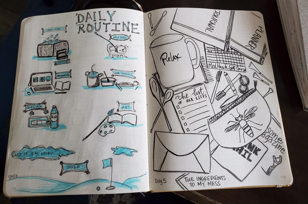 Illustrated Journaling : 14 Days of Prompts- Day 1 - image 1 - student project