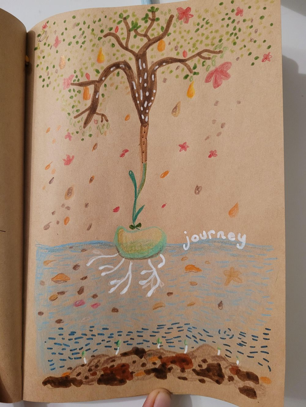 Journey - image 1 - student project
