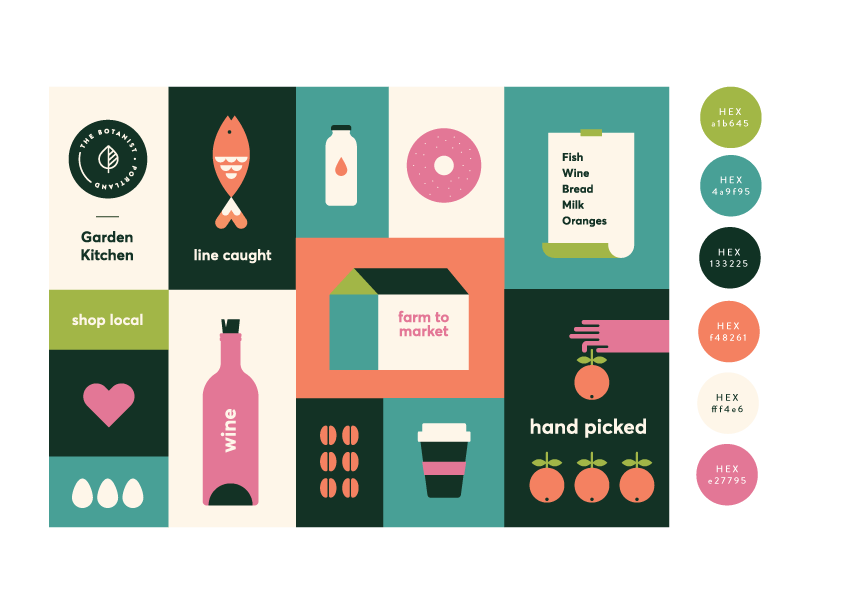 Garden kitchen- worksheet2 - image 1 - student project