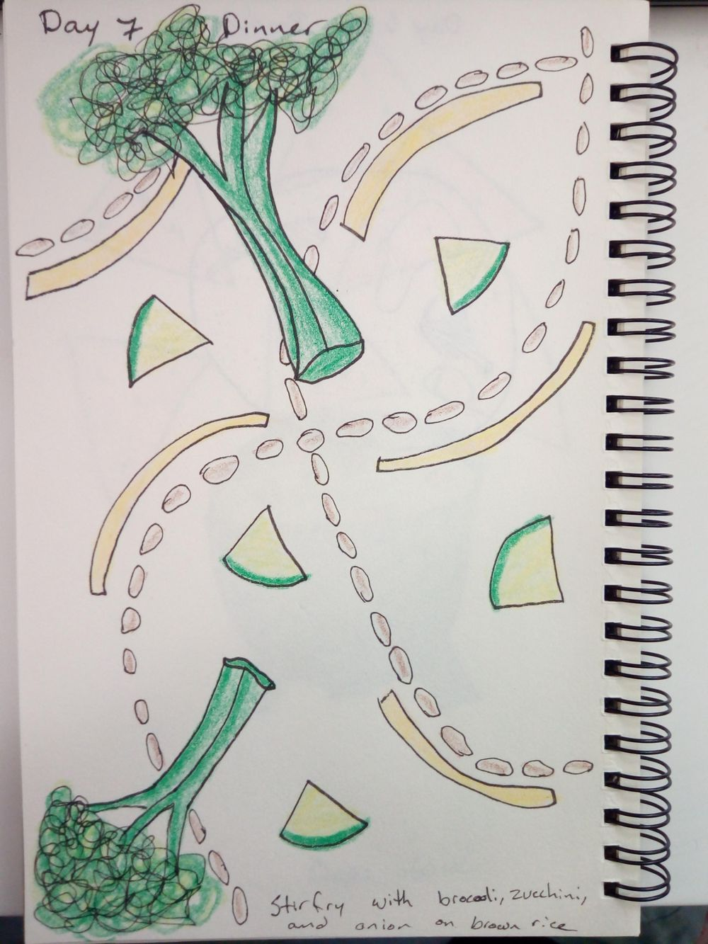 mindful eating/drawing - image 7 - student project