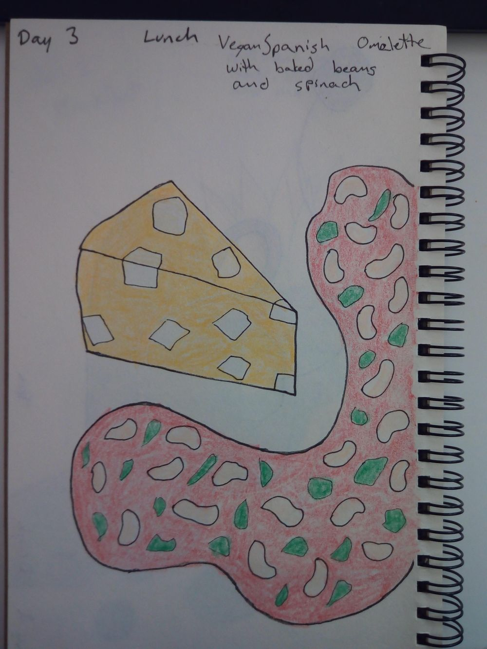 mindful eating/drawing - image 3 - student project
