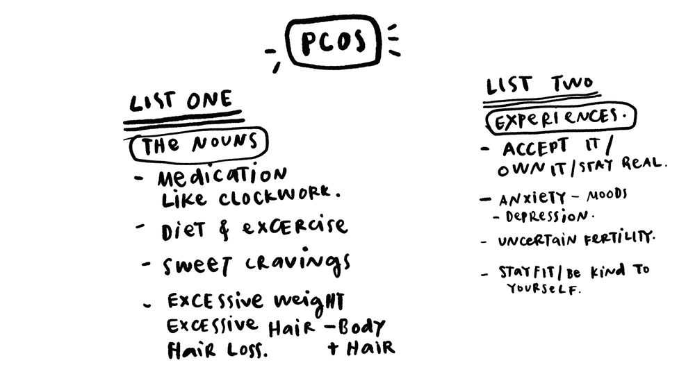 My experience with PCOS - image 1 - student project