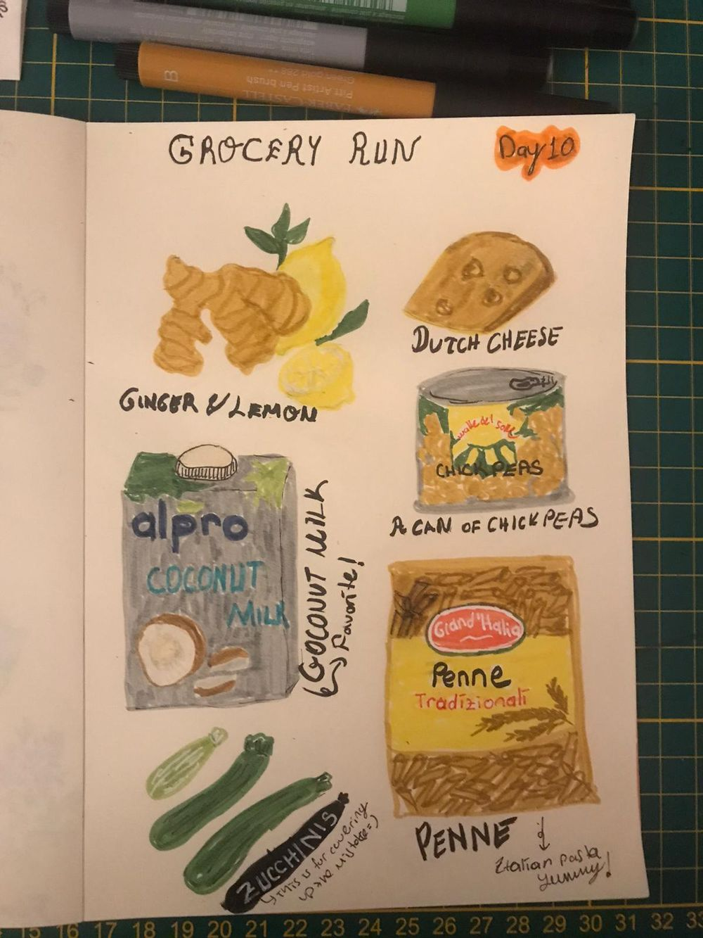 Illustrated Journaling: 14 Days of Prompts - image 10 - student project