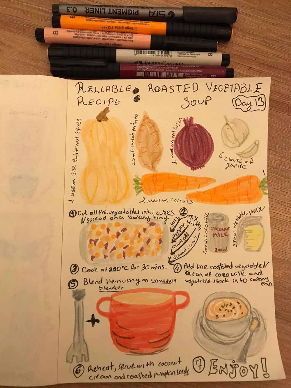 Illustrated Journaling: 14 Days of Prompts - image 13 - student project