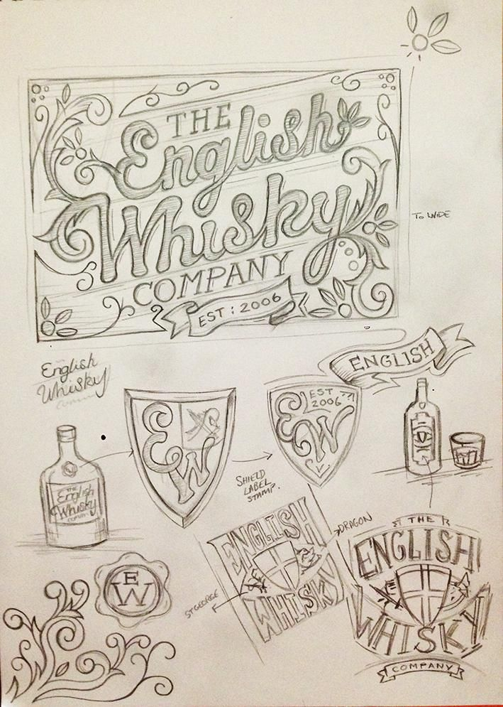The English Whisky Company - image 6 - student project