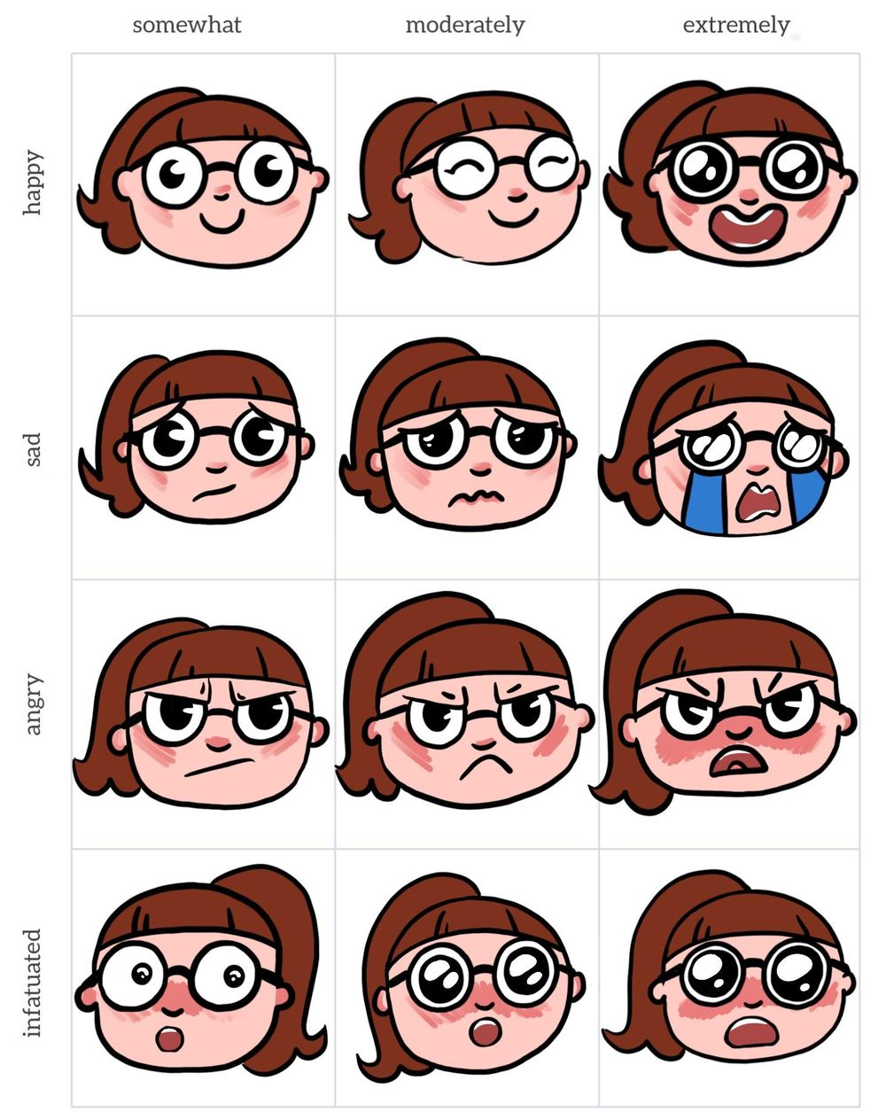 Expression practice - image 1 - student project