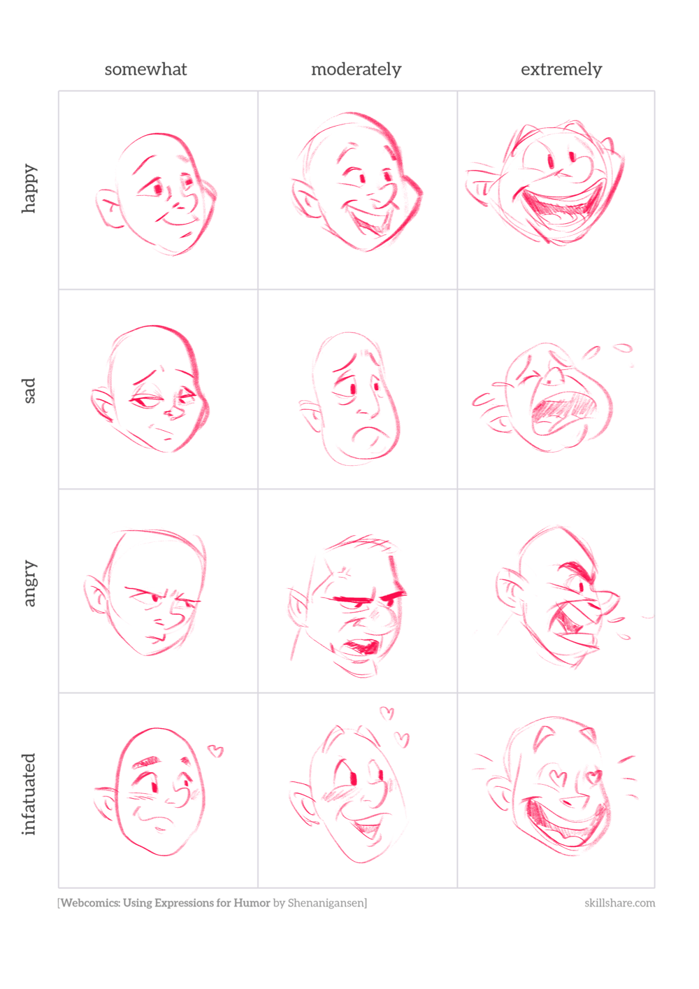 Expressions exercices - image 1 - student project