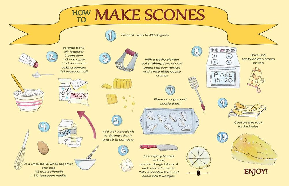 How to Make Scones - image 1 - student project