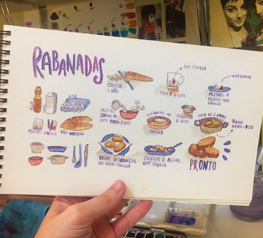 Brazilian version of french toast recipe - image 1 - student project