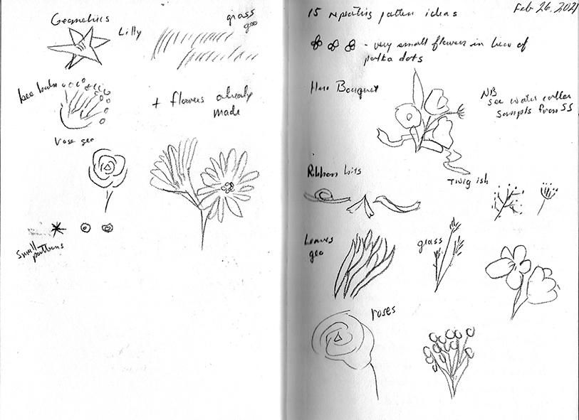 Staral brainstorm/file project - image 2 - student project