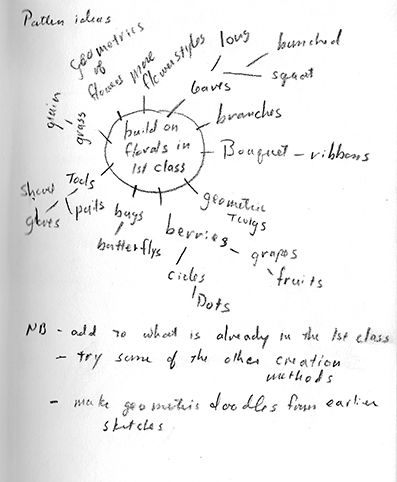 Staral brainstorm/file project - image 1 - student project