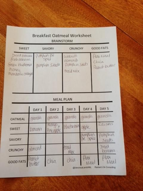 Granola breakfasts for this week - image 1 - student project