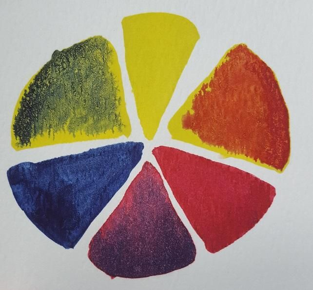 Color Mixing Wheels - image 1 - student project