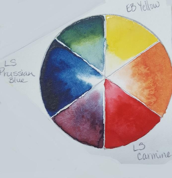 Color Mixing Wheels - image 2 - student project