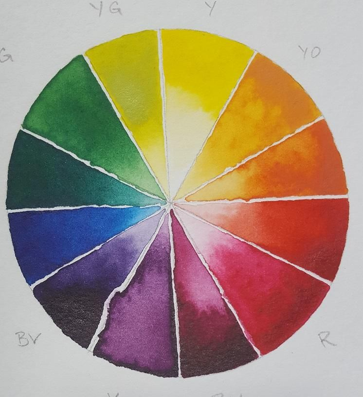 Color Mixing Wheels - image 3 - student project