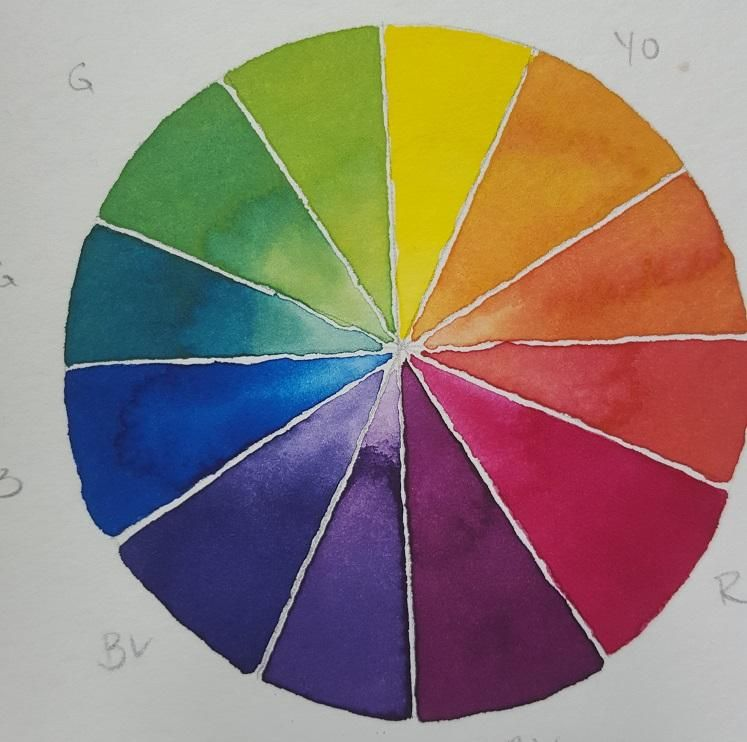 Color Mixing Wheels - image 4 - student project