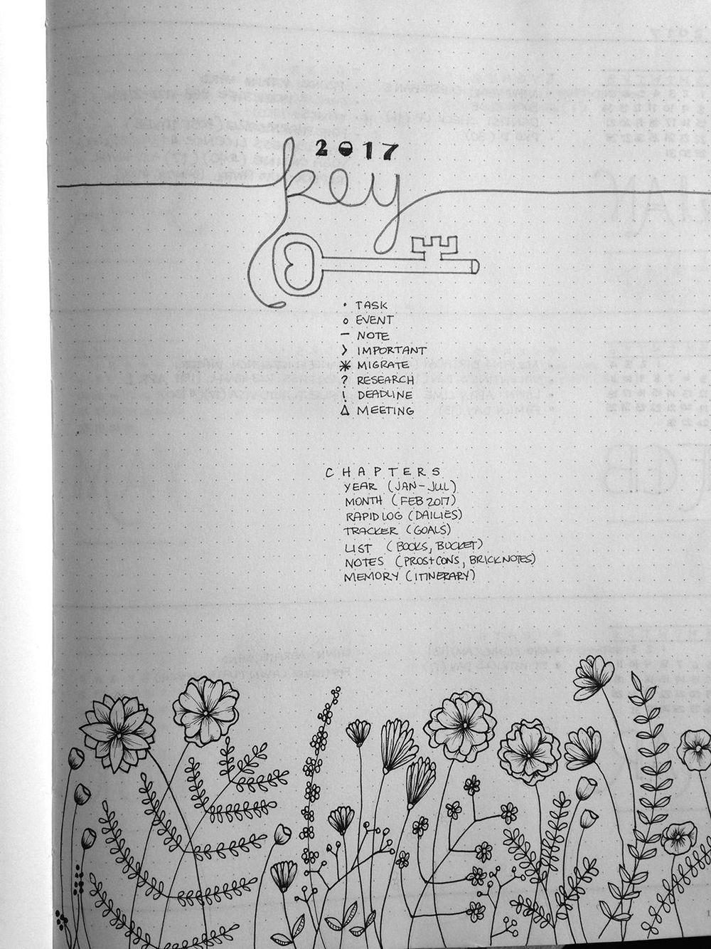 Bullet Journal Botanicals - image 4 - student project