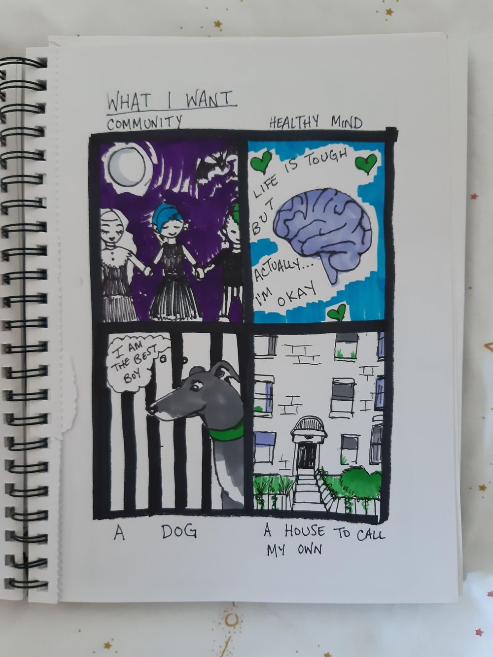 Visual Journaling: Drawing Your Feelings - image 3 - student project