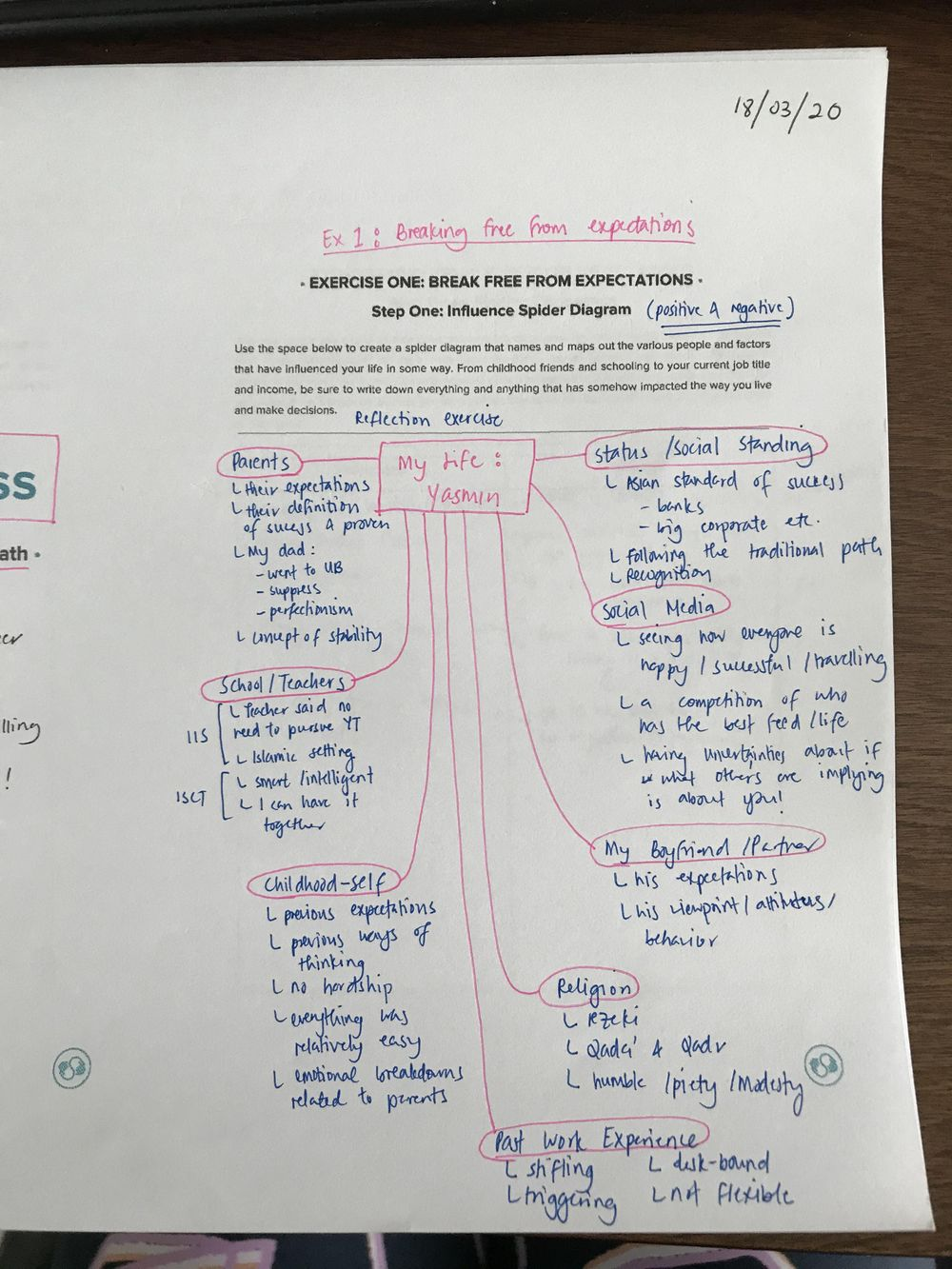 Worksheet Reflection - image 1 - student project