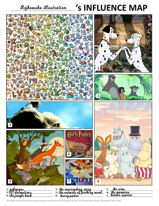 My influence map  - image 1 - student project