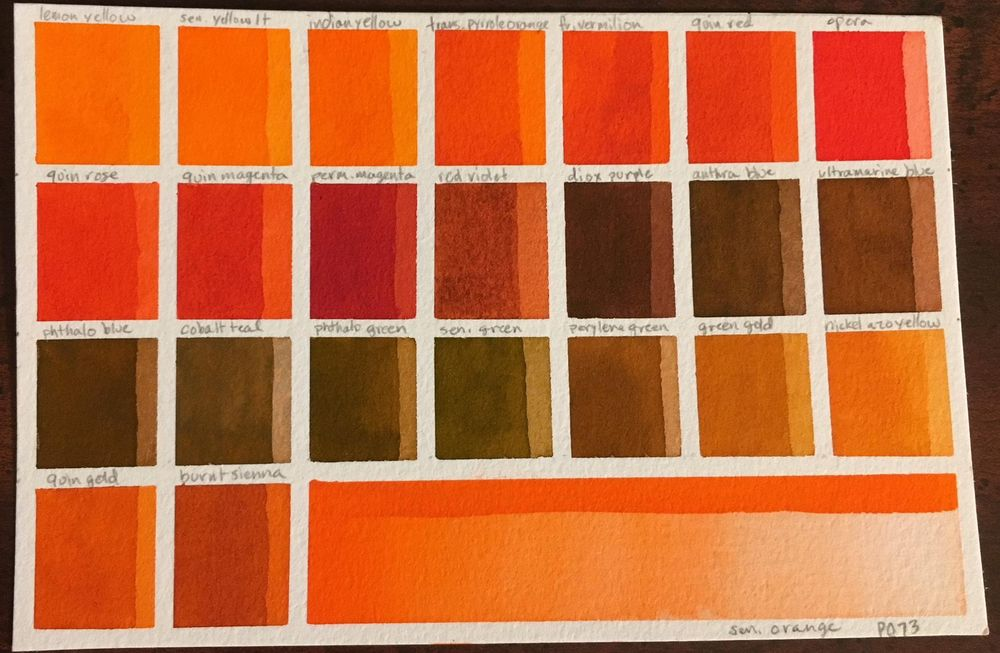 Custom Palette, ID Chart and Swatches - image 18 - student project