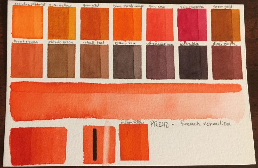 Custom Palette, ID Chart and Swatches - image 17 - student project