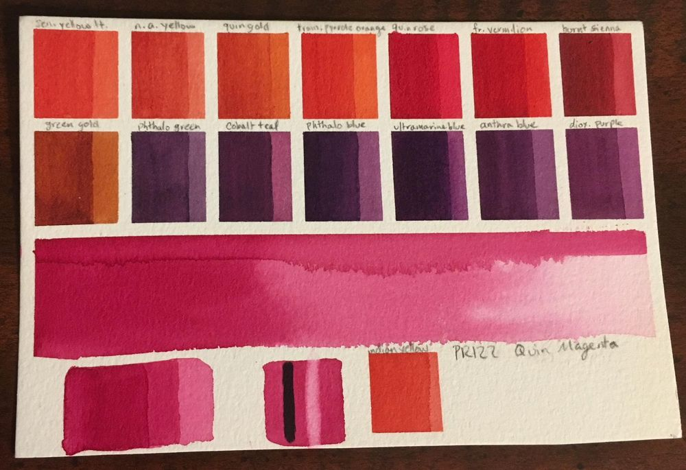 Custom Palette, ID Chart and Swatches - image 14 - student project