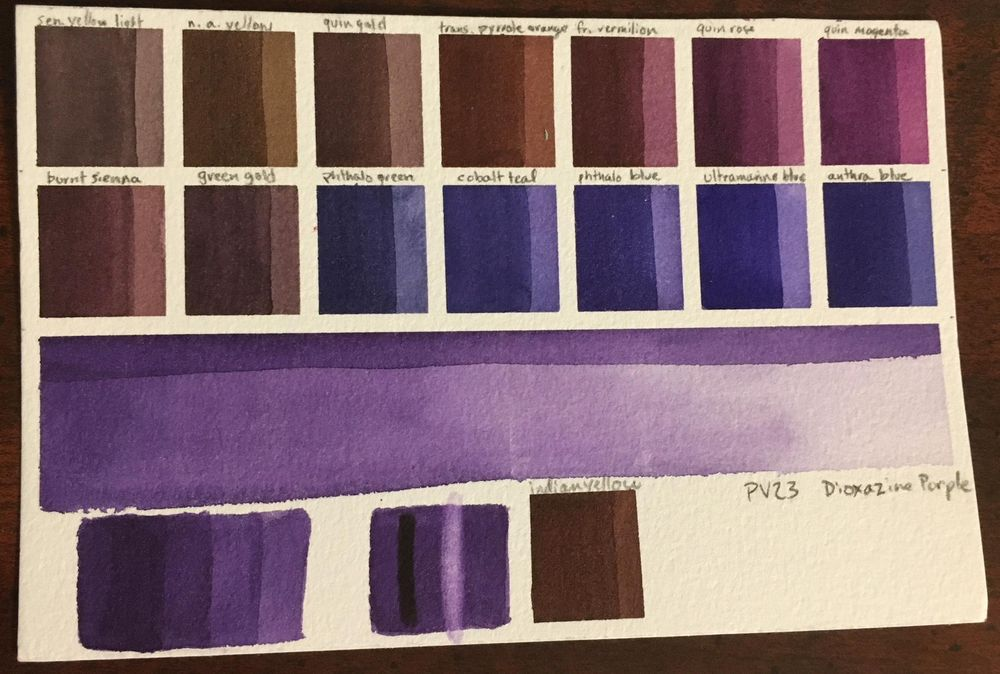 Custom Palette, ID Chart and Swatches - image 29 - student project