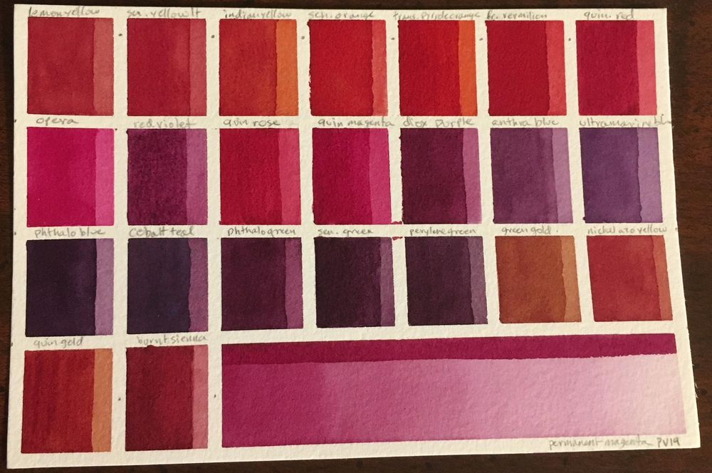 Custom Palette, ID Chart and Swatches - image 31 - student project