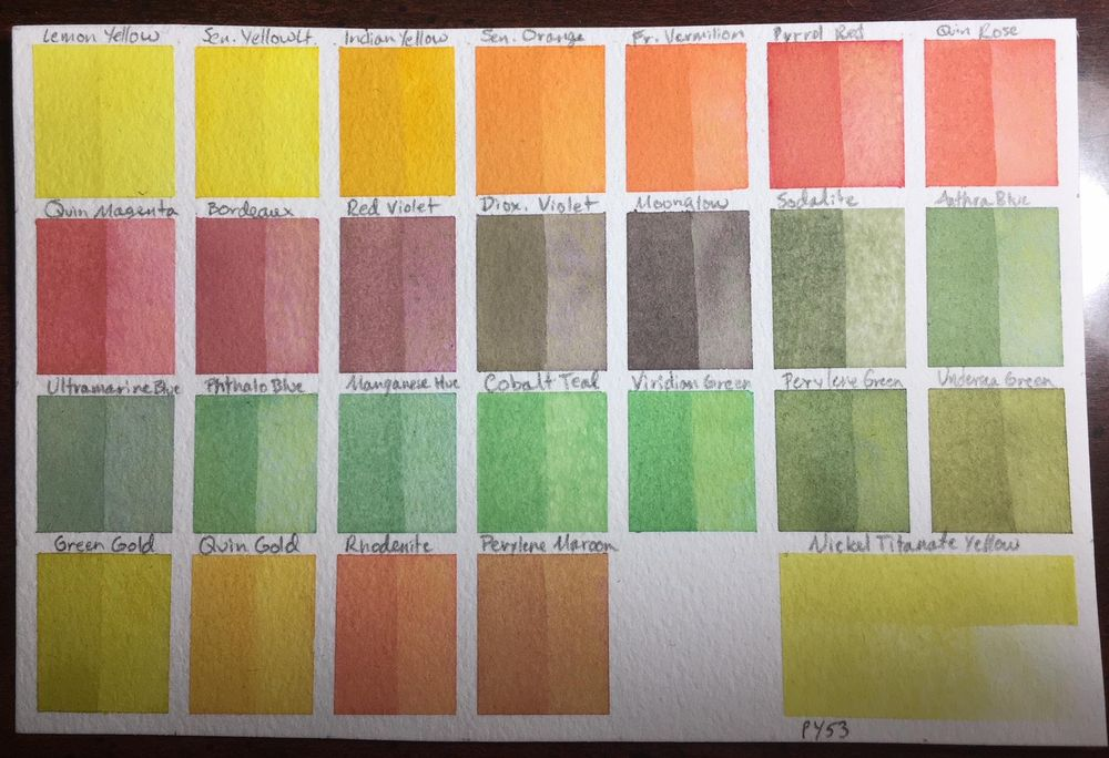 Custom Palette, ID Chart and Swatches - image 3 - student project