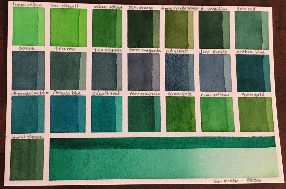 Custom Palette, ID Chart and Swatches - image 23 - student project