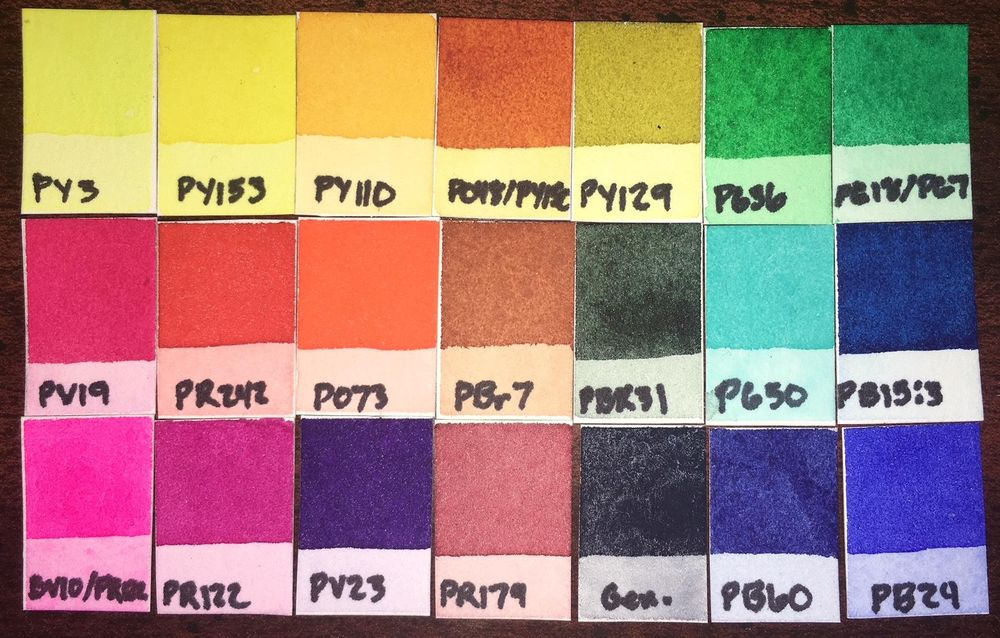 Custom Palette, ID Chart and Swatches - image 39 - student project