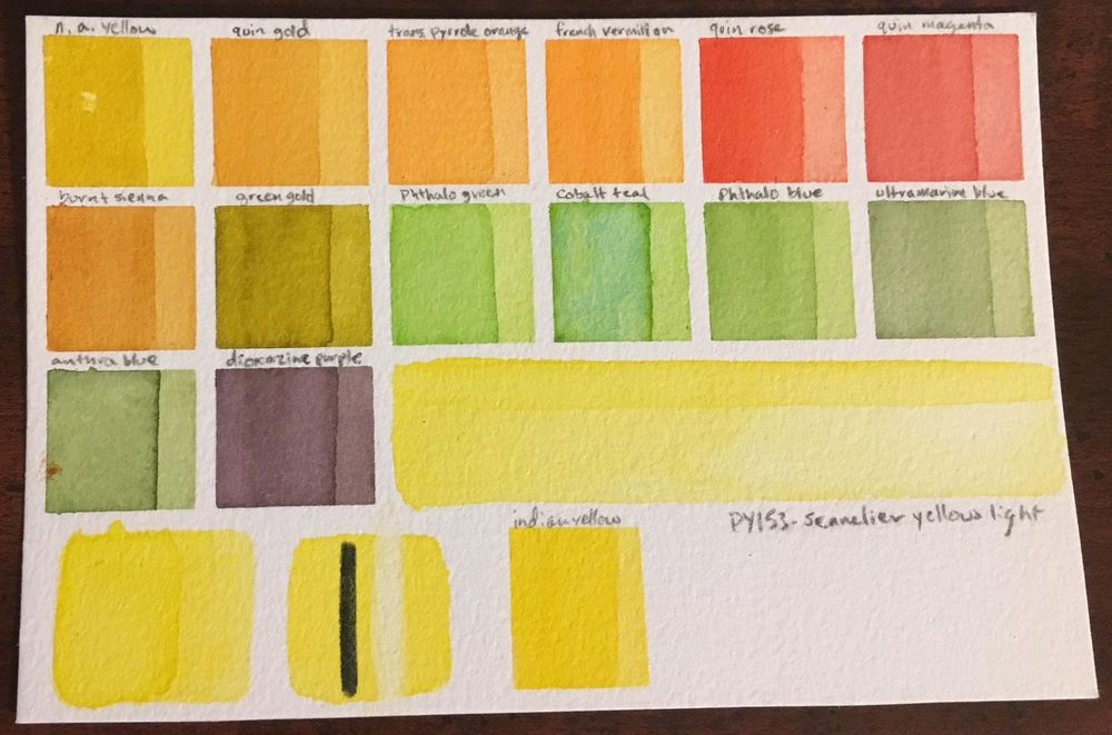 Custom Palette, ID Chart and Swatches - image 21 - student project