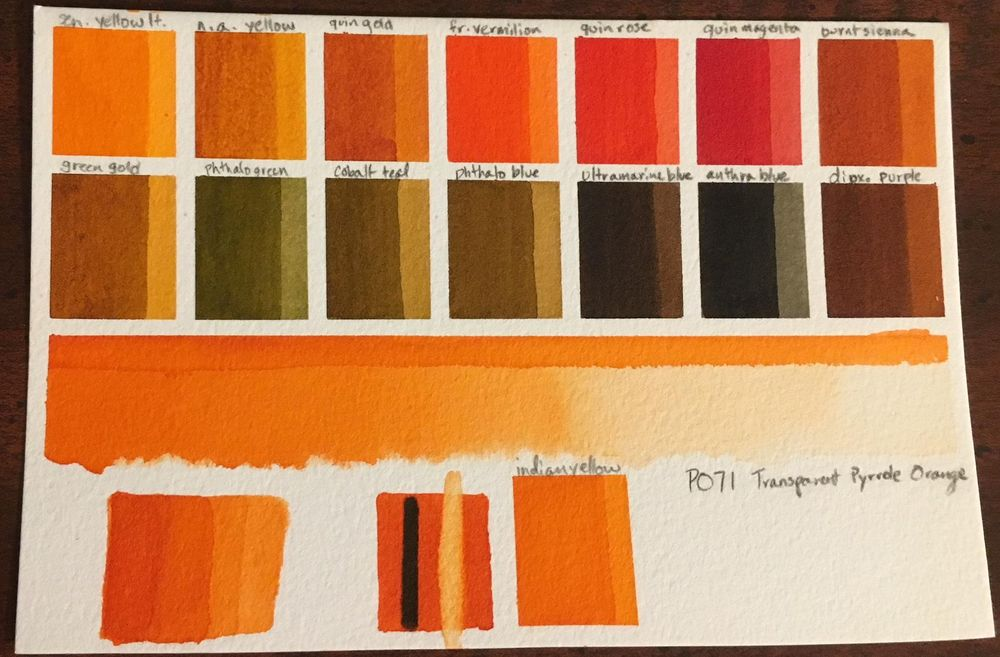 Custom Palette, ID Chart and Swatches - image 19 - student project