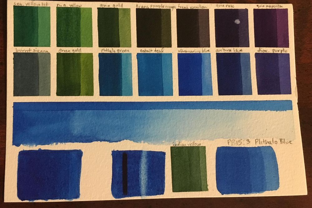Custom Palette, ID Chart and Swatches - image 26 - student project