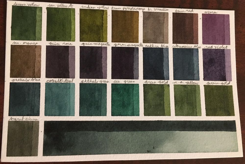 Custom Palette, ID Chart and Swatches - image 37 - student project